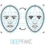 Deepfakes Can Create a Lot of Security Problems